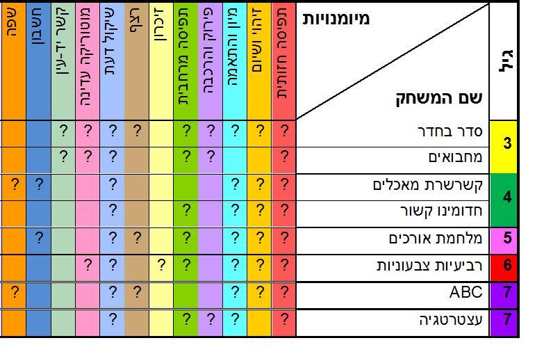 %d7%9e%d7%a9%d7%97%d7%a7-%d7%98%d7%9c%d7%a9%d7%99%d7%a8-01